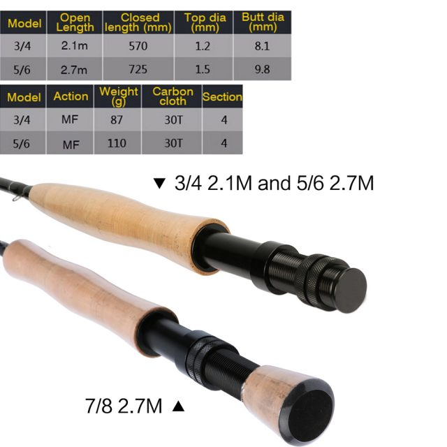 Fly Fishing Rod with Wooden Handle – Medium Fast Action 3/4 5/6